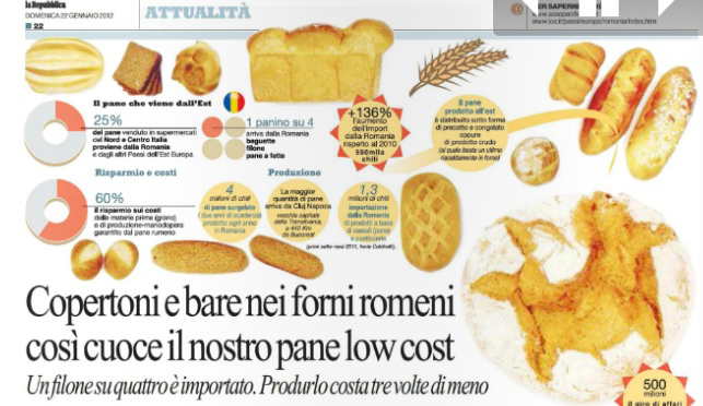 Pane low-cost: sapete cosa mangiate?
